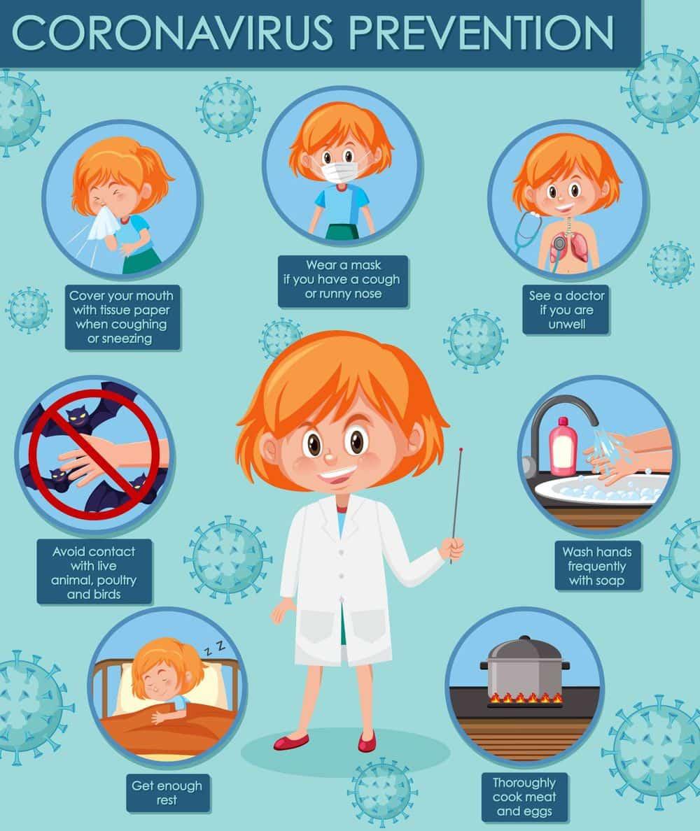 coronavirus prevention chart